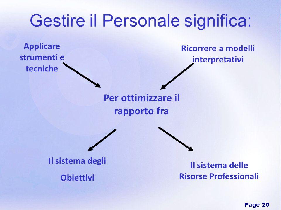 Page 20 Gestire il Personale significa: Applicare strumenti e tecniche Ricorrere a modelli interpretativi Per ottimizzare il rapporto fra Il sistema d