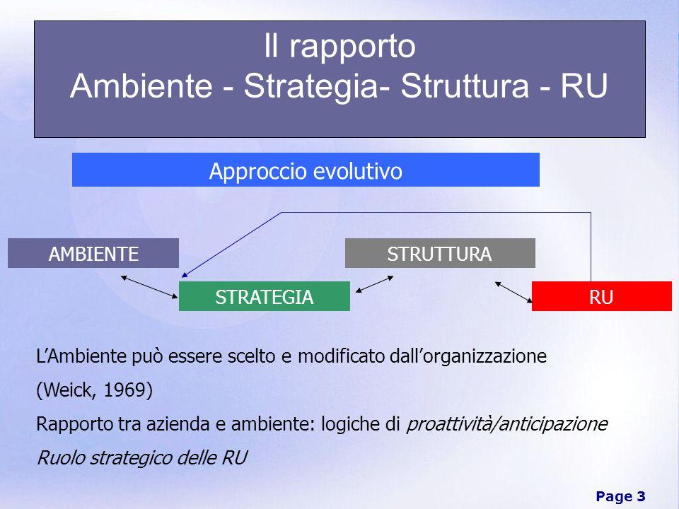 Page 3 Il rapporto Ambiente - Strategia- Struttura - RU Approccio evolutivo AMBIENTE STRATEGIA STRUTTURA RU LAmbiente può essere scelto e modificato d