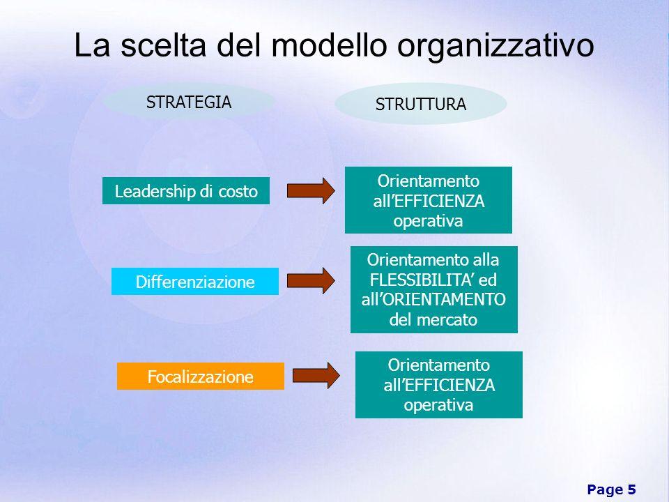 Page 5 La scelta del modello organizzativo STRUTTURA STRATEGIA Leadership di costo Differenziazione Focalizzazione Orientamento allEFFICIENZA operativ