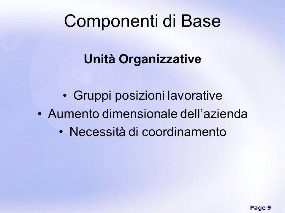 Page 9 Componenti di Base Unità Organizzative Gruppi posizioni lavorative Aumento dimensionale dellazienda Necessità di coordinamento