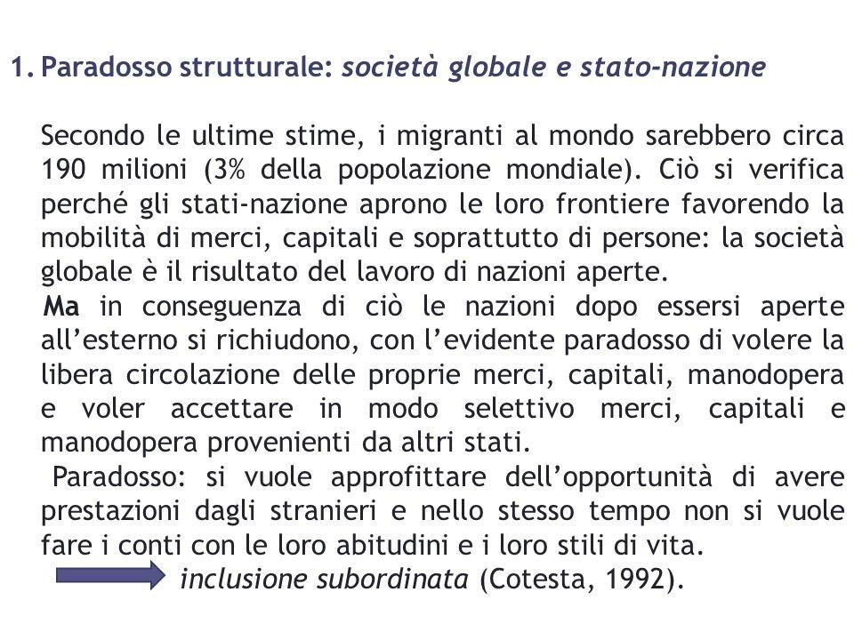 1.Paradosso strutturale: società globale e stato-nazione Secondo le ultime stime, i migranti al mondo sarebbero circa 190 milioni (3% della popolazione mondiale).