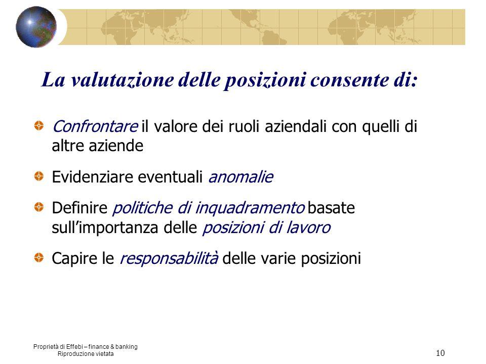 Proprietà di Effebi – finance & banking Riproduzione vietata 10 La valutazione delle posizioni consente di: Confrontare il valore dei ruoli aziendali