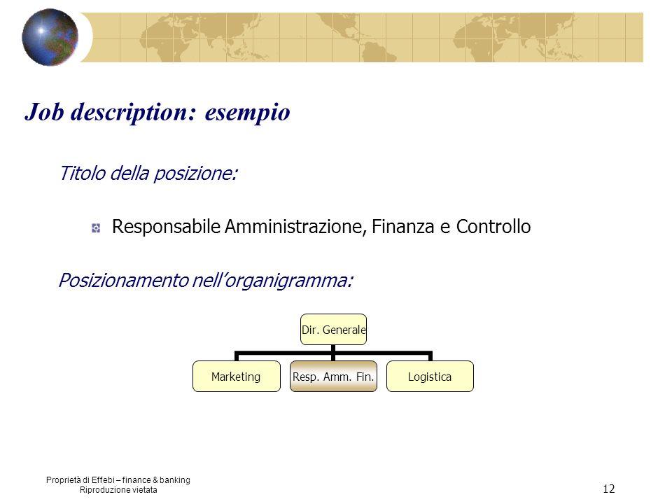 Proprietà di Effebi – finance & banking Riproduzione vietata 12 Job description: esempio Titolo della posizione: Responsabile Amministrazione, Finanza