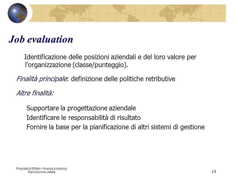 Proprietà di Effebi – finance & banking Riproduzione vietata 14 Job evaluation Identificazione delle posizioni aziendali e del loro valore per lorgani
