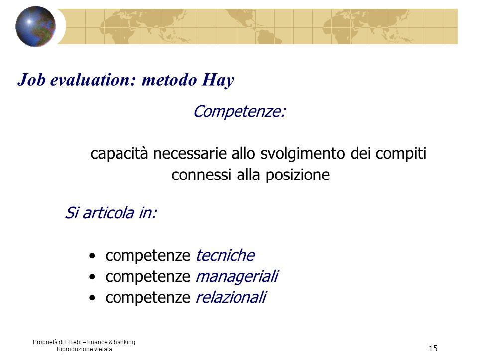 Proprietà di Effebi – finance & banking Riproduzione vietata 15 Job evaluation: metodo Hay Competenze: capacità necessarie allo svolgimento dei compit