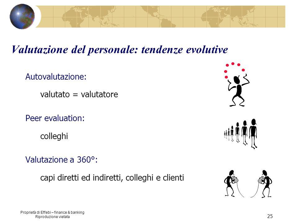 Proprietà di Effebi – finance & banking Riproduzione vietata 25 Valutazione del personale: tendenze evolutive Autovalutazione: valutato = valutatore P