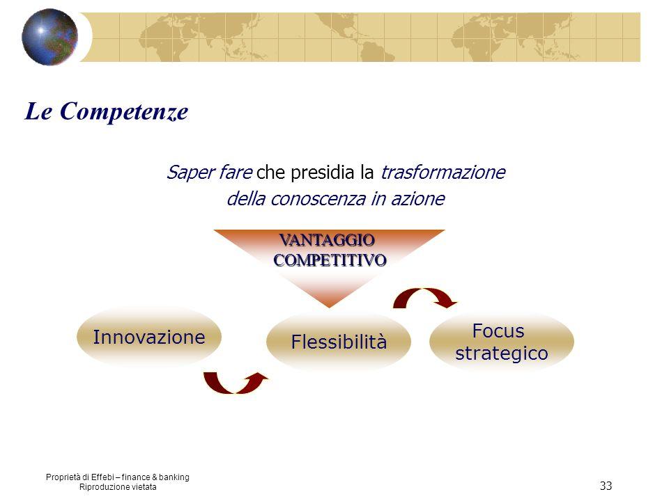 Proprietà di Effebi – finance & banking Riproduzione vietata 33 Le Competenze Saper fare che presidia la trasformazione della conoscenza in azione Inn