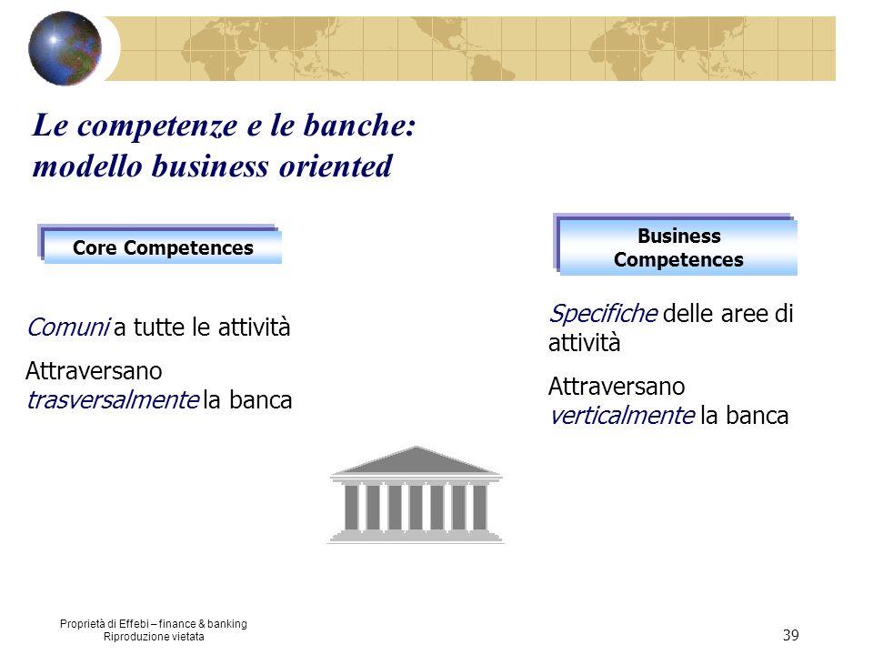 Proprietà di Effebi – finance & banking Riproduzione vietata 39 Comuni a tutte le attività Attraversano trasversalmente la banca Specifiche delle aree