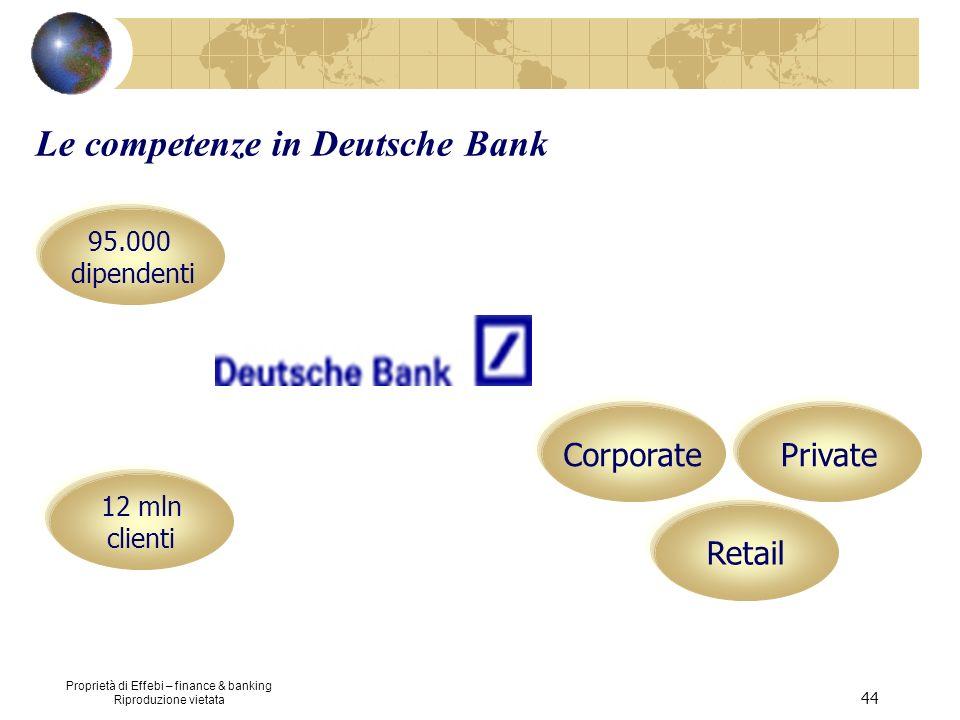Proprietà di Effebi – finance & banking Riproduzione vietata 44 95.000 dipendenti 12 mln clienti PrivateCorporate Retail Le competenze in Deutsche Ban
