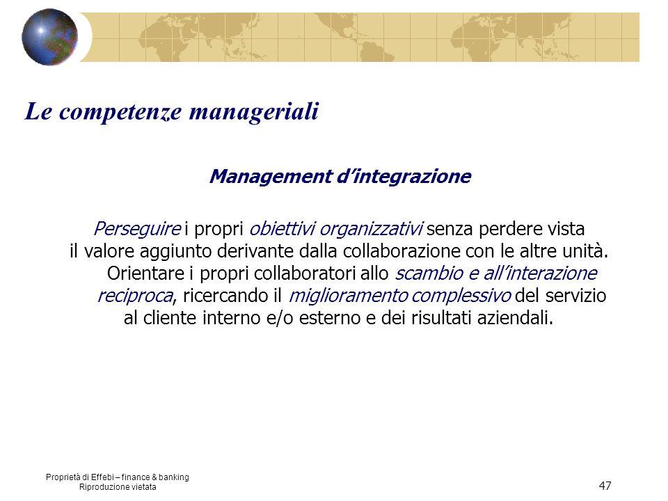 Proprietà di Effebi – finance & banking Riproduzione vietata 47 Management dintegrazione Perseguire i propri obiettivi organizzativi senza perdere vis