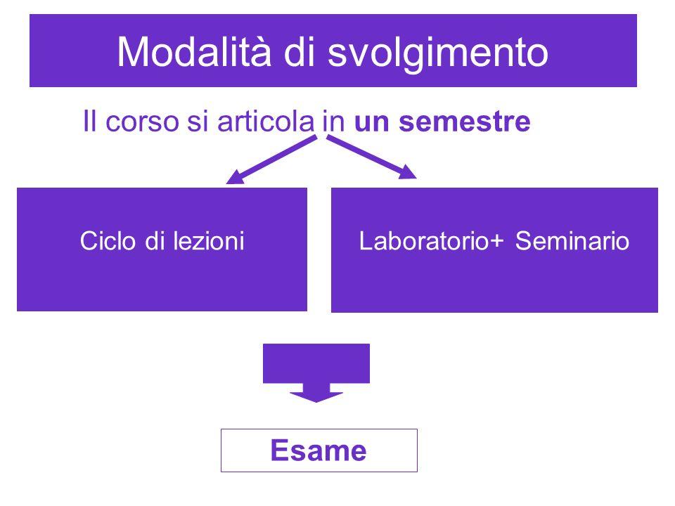 Modalità di svolgimento Il corso si articola in un semestre Ciclo di lezioniLaboratorio+ Seminario 44. Esame