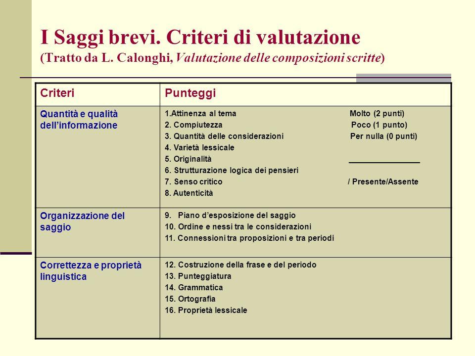 I Saggi brevi. Criteri di valutazione (Tratto da L. Calonghi, Valutazione delle composizioni scritte) CriteriPunteggi Quantità e qualità dellinformazi