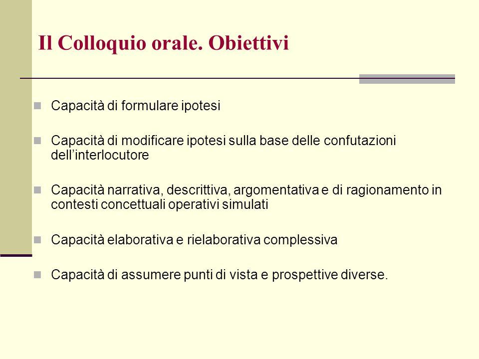 Il Colloquio orale. Obiettivi Capacità di formulare ipotesi Capacità di modificare ipotesi sulla base delle confutazioni dellinterlocutore Capacità na