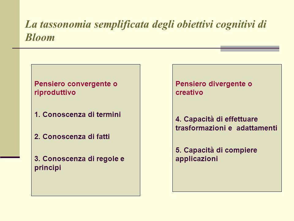 La tassonomia semplificata degli obiettivi cognitivi di Bloom Pensiero convergente o riproduttivo 1. Conoscenza di termini 2. Conoscenza di fatti 3. C