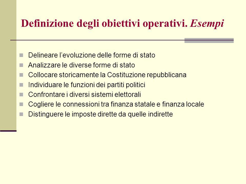 Definizione degli obiettivi operativi. Esempi Delineare levoluzione delle forme di stato Analizzare le diverse forme di stato Collocare storicamente l