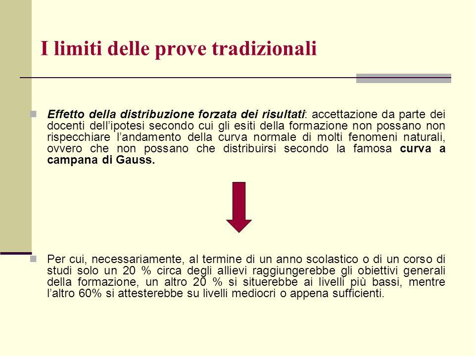 I limiti delle prove tradizionali Effetto della distribuzione forzata dei risultati: accettazione da parte dei docenti dellipotesi secondo cui gli esi