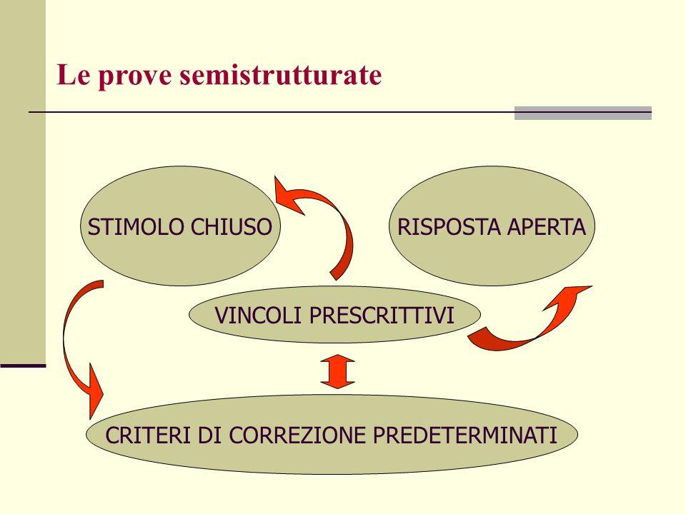 Le prove semistrutturate STIMOLO CHIUSORISPOSTA APERTA VINCOLI PRESCRITTIVI CRITERI DI CORREZIONE PREDETERMINATI