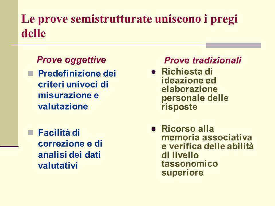 Le prove semistrutturate uniscono i pregi delle Prove oggettive Predefinizione dei criteri univoci di misurazione e valutazione Facilità di correzione