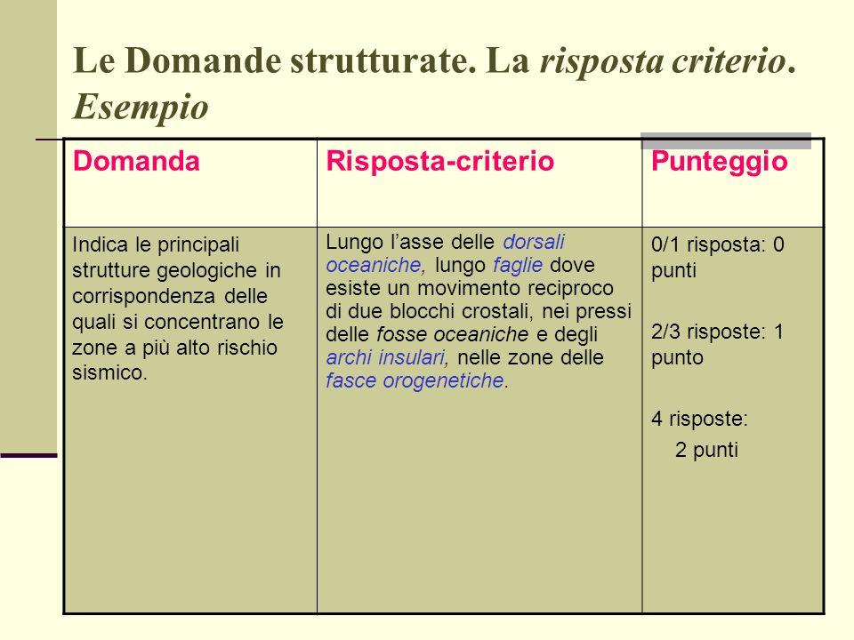 Le Domande strutturate. La risposta criterio. Esempio DomandaRisposta-criterioPunteggio Indica le principali strutture geologiche in corrispondenza de
