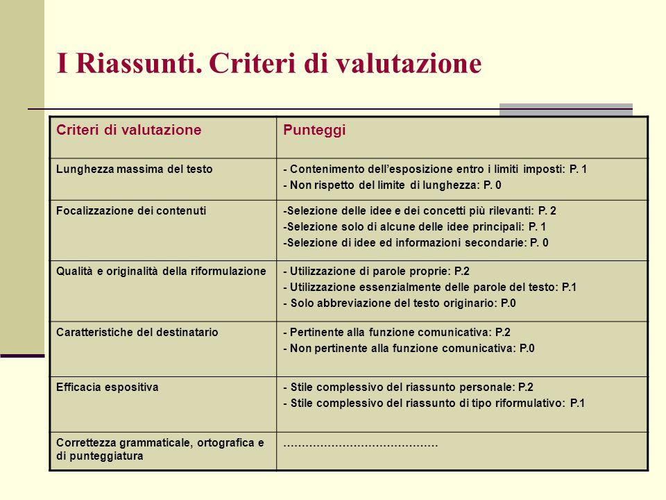 I Riassunti. Criteri di valutazione Criteri di valutazionePunteggi Lunghezza massima del testo- Contenimento dellesposizione entro i limiti imposti: P