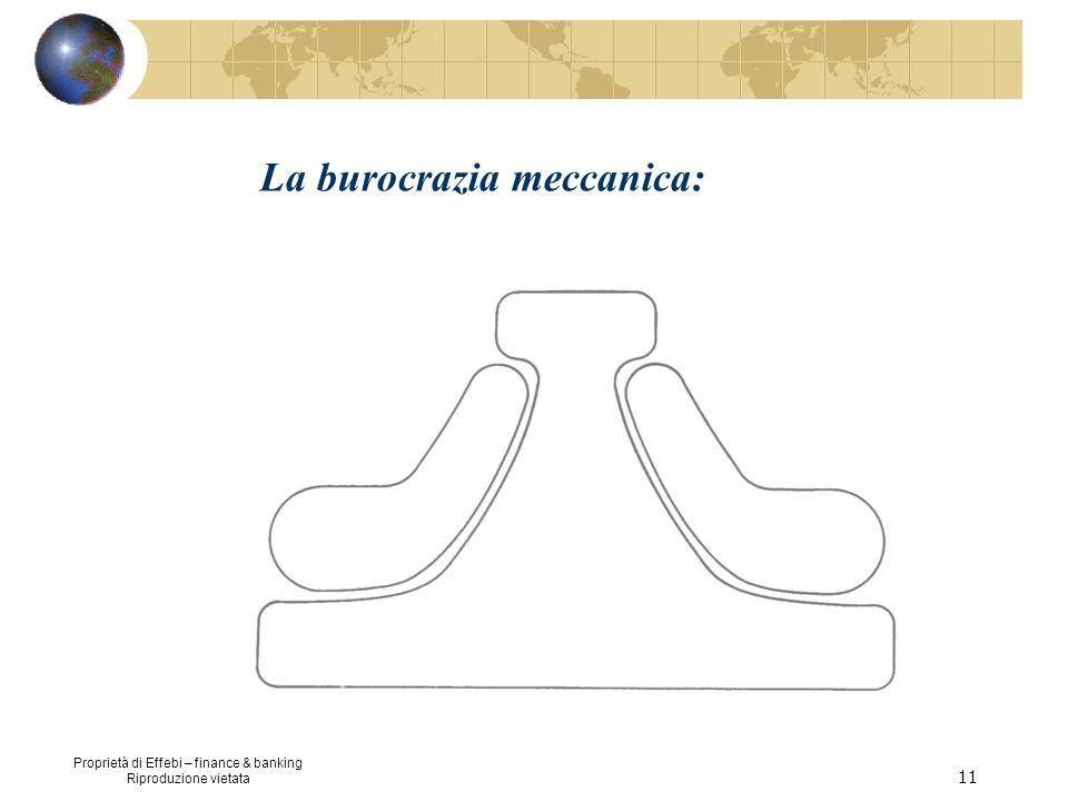 Proprietà di Effebi – finance & banking Riproduzione vietata 11 La burocrazia meccanica: