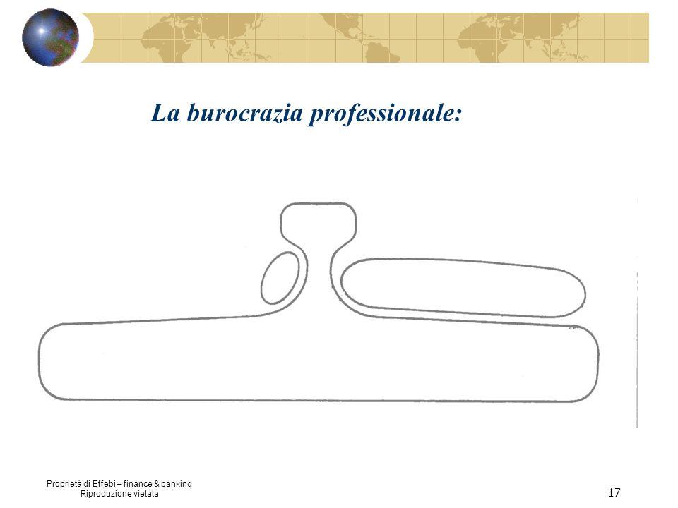 Proprietà di Effebi – finance & banking Riproduzione vietata 17 La burocrazia professionale: