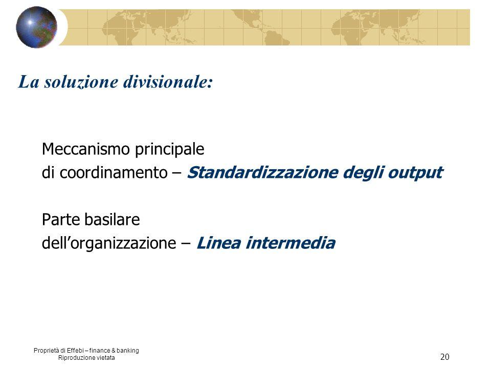 Proprietà di Effebi – finance & banking Riproduzione vietata 20 La soluzione divisionale: Meccanismo principale di coordinamento – Standardizzazione d
