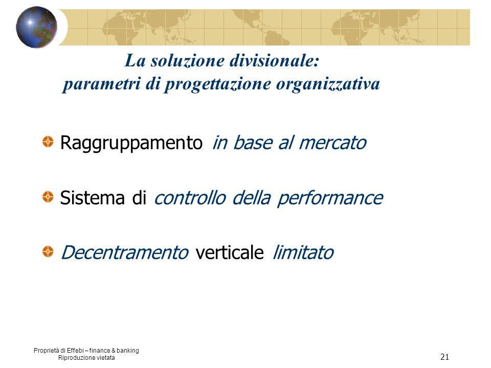 Proprietà di Effebi – finance & banking Riproduzione vietata 21 La soluzione divisionale: parametri di progettazione organizzativa Raggruppamento in b