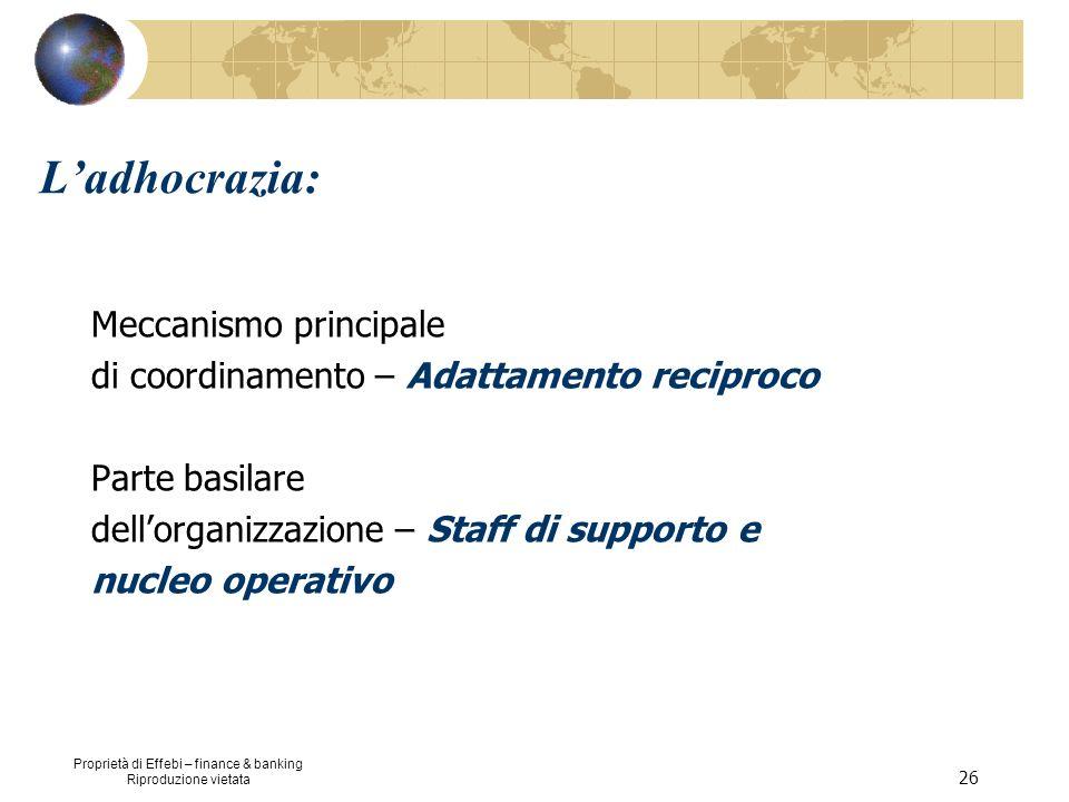 Proprietà di Effebi – finance & banking Riproduzione vietata 26 Ladhocrazia: Meccanismo principale di coordinamento – Adattamento reciproco Parte basi