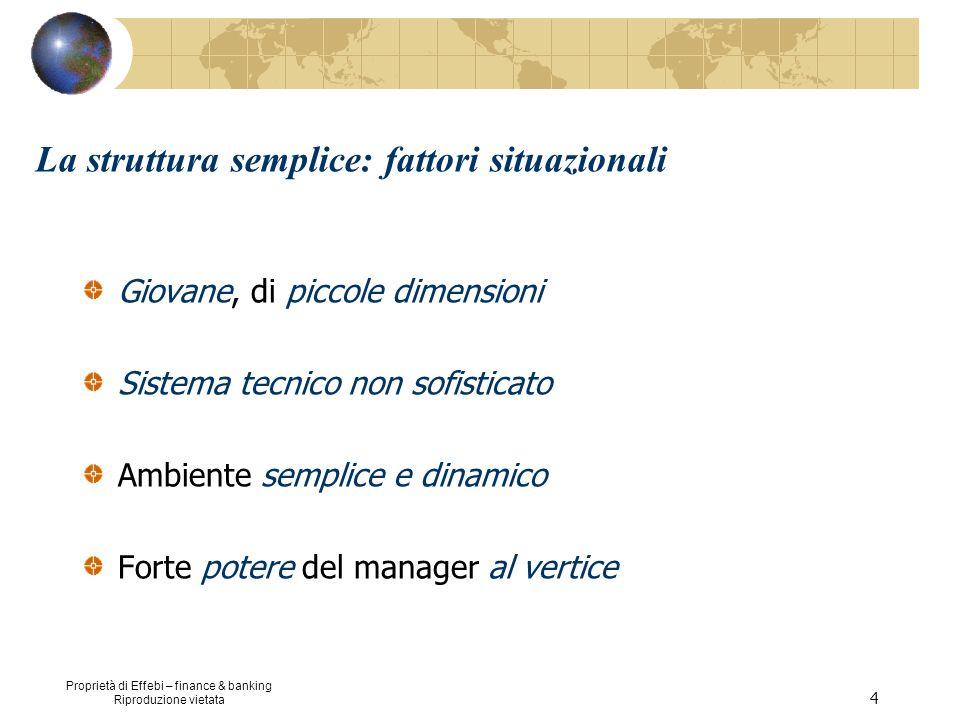 Proprietà di Effebi – finance & banking Riproduzione vietata 5 La struttura semplice:
