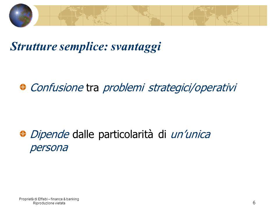 Proprietà di Effebi – finance & banking Riproduzione vietata 6 Strutture semplice: svantaggi Confusione tra problemi strategici/operativi Dipende dall