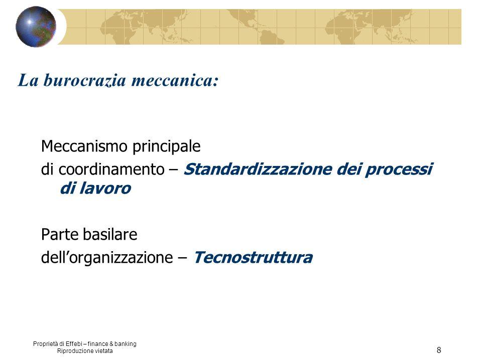Proprietà di Effebi – finance & banking Riproduzione vietata 8 La burocrazia meccanica: Meccanismo principale di coordinamento – Standardizzazione dei