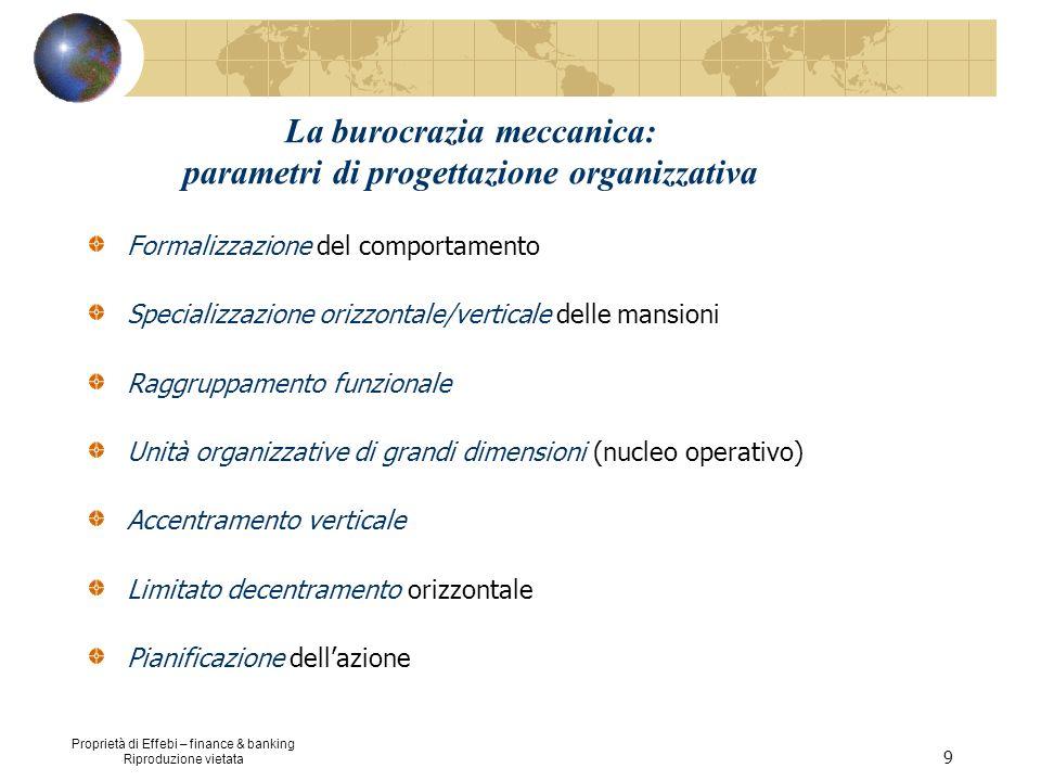Proprietà di Effebi – finance & banking Riproduzione vietata 9 La burocrazia meccanica: parametri di progettazione organizzativa Formalizzazione del c
