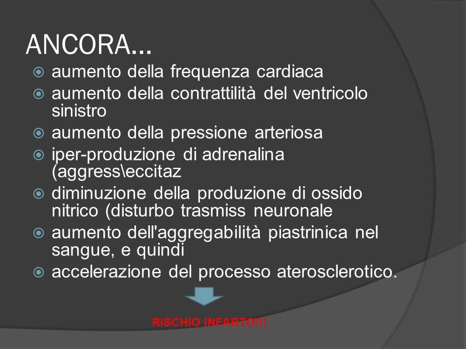 ANCORA… aumento della frequenza cardiaca aumento della contrattilità del ventricolo sinistro aumento della pressione arteriosa iper-produzione di adre