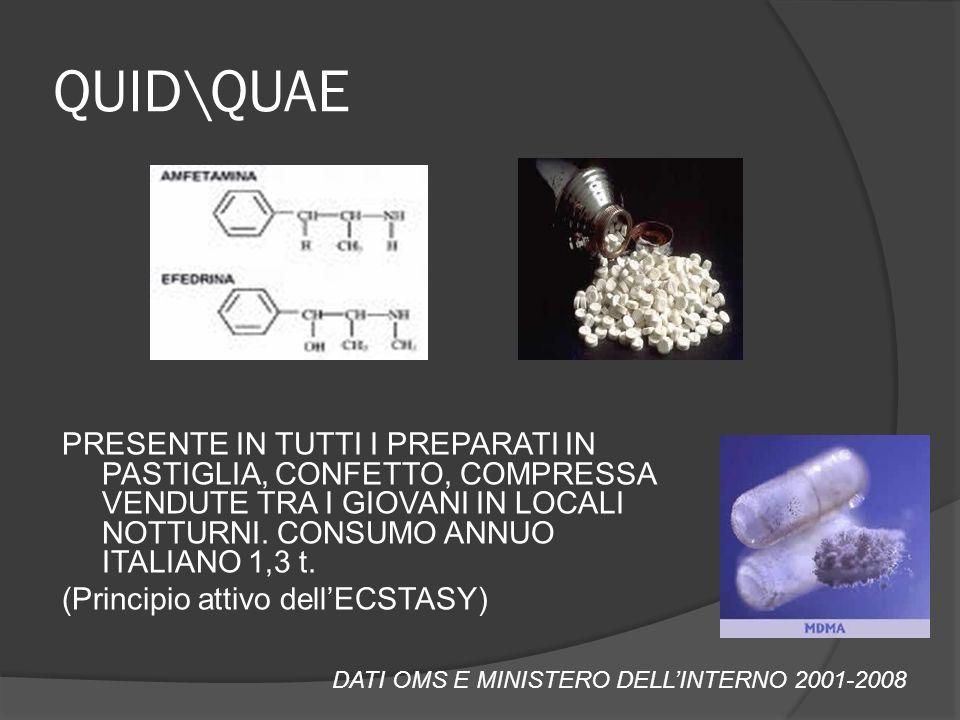 QUID\QUAE PRESENTE IN TUTTI I PREPARATI IN PASTIGLIA, CONFETTO, COMPRESSA VENDUTE TRA I GIOVANI IN LOCALI NOTTURNI. CONSUMO ANNUO ITALIANO 1,3 t. (Pri