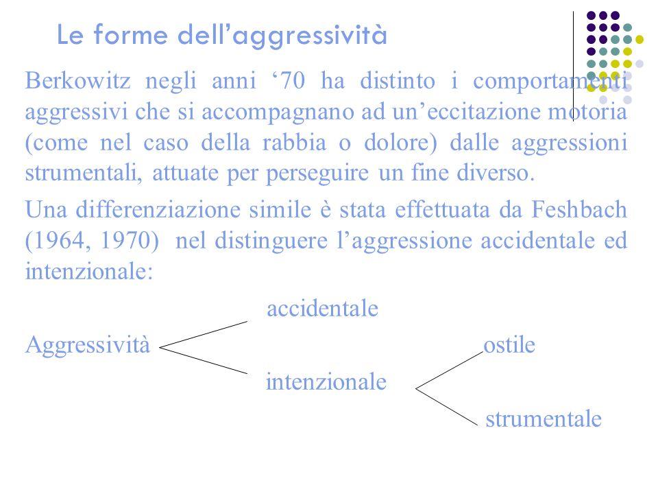 Le forme dellaggressività Berkowitz negli anni 70 ha distinto i comportamenti aggressivi che si accompagnano ad uneccitazione motoria (come nel caso d