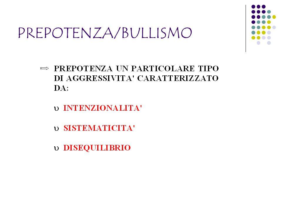 PREPOTENZA/BULLISMO
