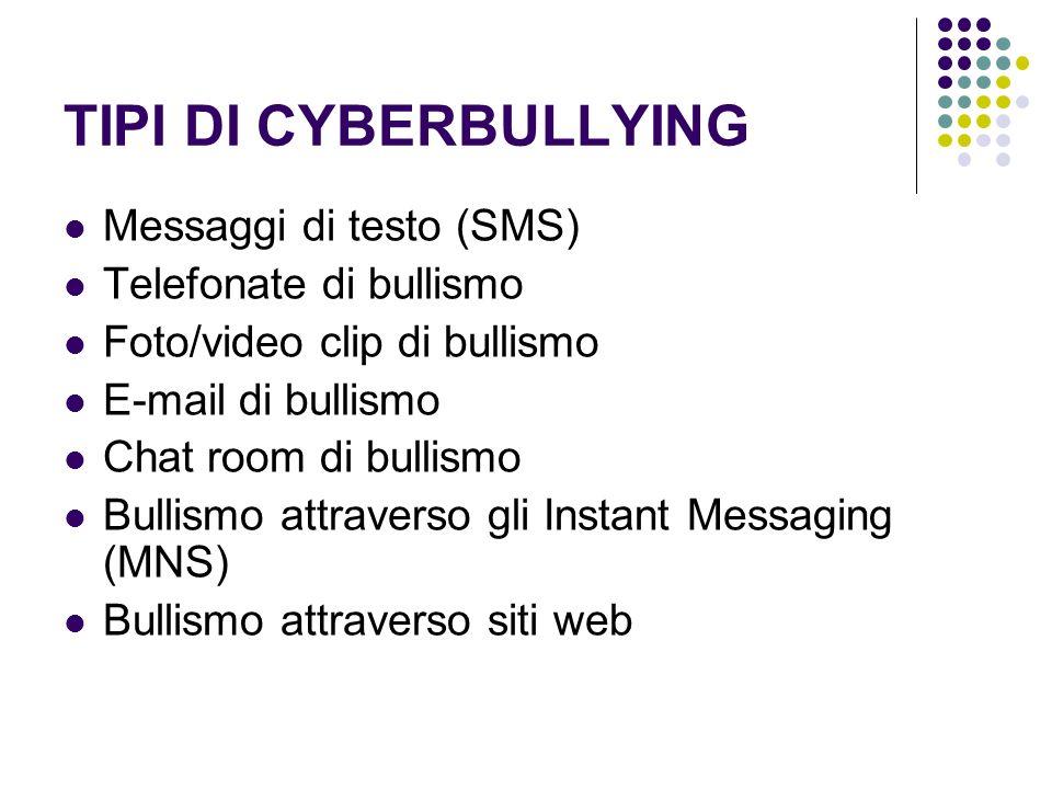 TIPI DI CYBERBULLYING Messaggi di testo (SMS) Telefonate di bullismo Foto/video clip di bullismo E-mail di bullismo Chat room di bullismo Bullismo att