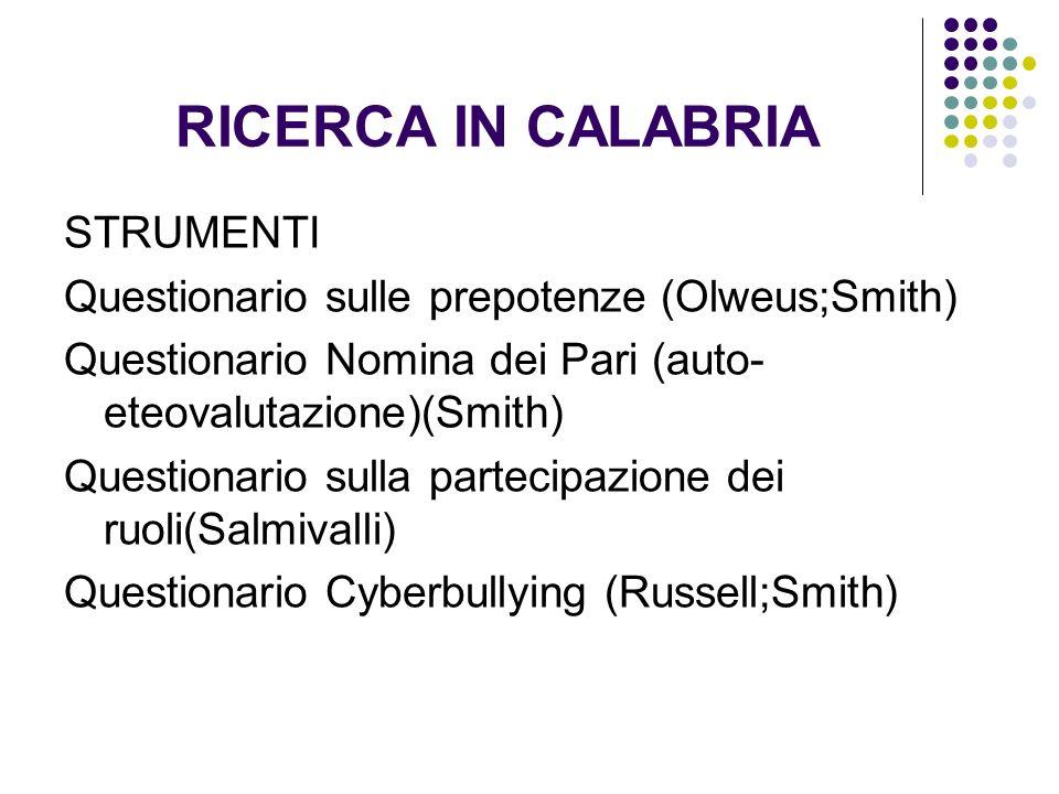 RICERCA IN CALABRIA STRUMENTI Questionario sulle prepotenze (Olweus;Smith) Questionario Nomina dei Pari (auto- eteovalutazione)(Smith) Questionario su