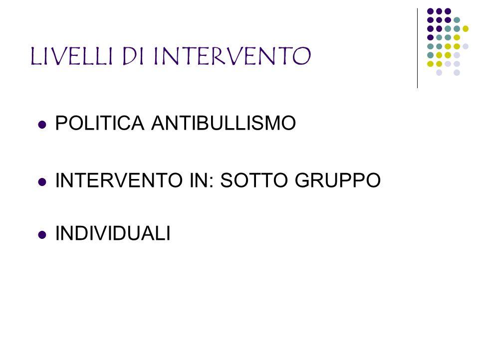 LIVELLI DI INTERVENTO POLITICA ANTIBULLISMO INTERVENTO IN: SOTTO GRUPPO INDIVIDUALI