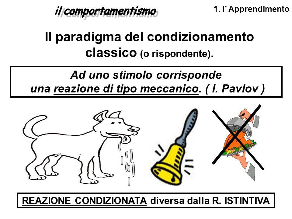3. IL COGNITIVISMO PROTOCOLLI / TEORIE DELL APPRENDIMENTO 4. LAPPRENDIMENTO SERIALE a. Teoria del Condizionamento Classico b. Teoria del Condizionamen