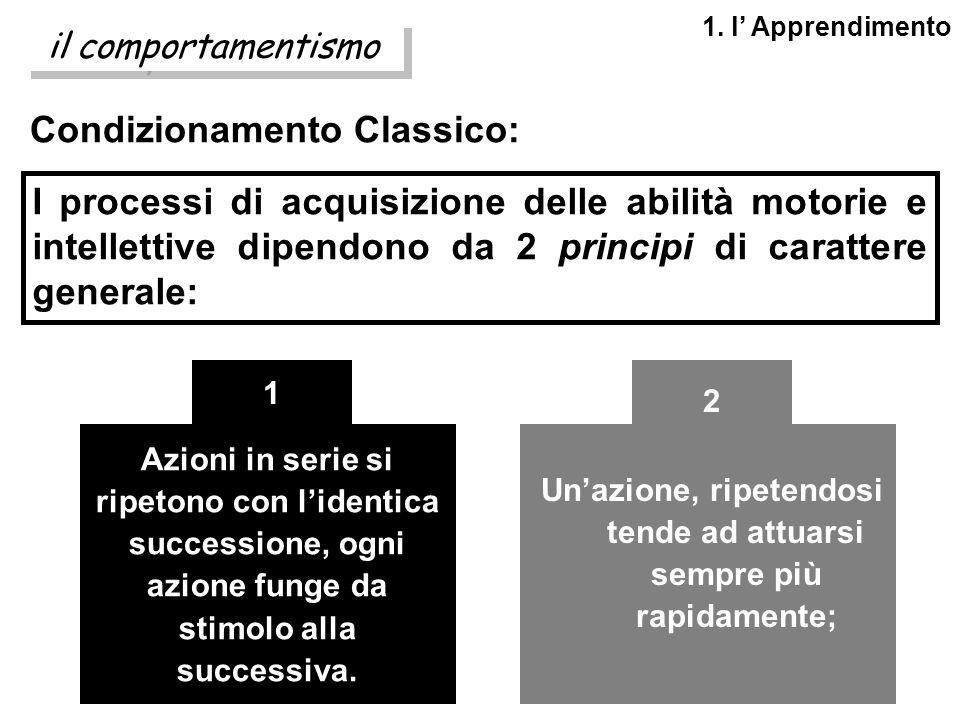 Il paradigma del condizionamento classico (o rispondente). Ad uno stimolo corrisponde una reazione di tipo meccanico. ( I. Pavlov ) REAZIONE CONDIZION
