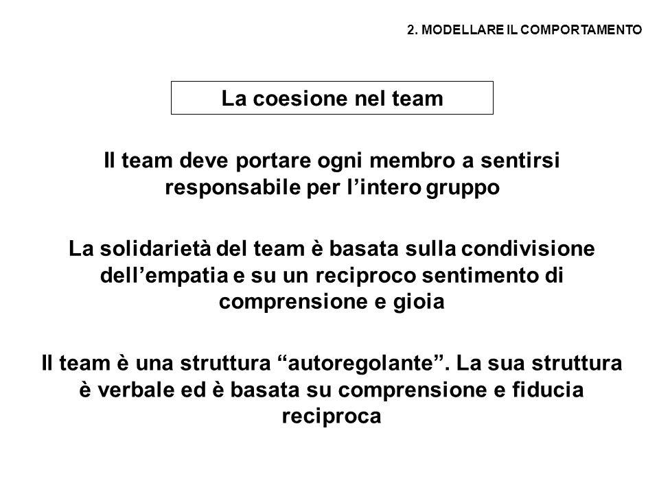 Lavoro in team Il gruppo Uninsieme di persone che si incontrano con lo scopo di effettuare un lavoro, e dove le interazioni, l interdipendenza e la co