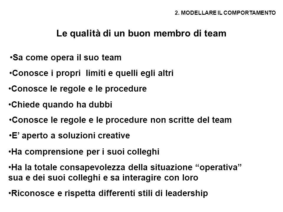 La coesione nel team Il team deve portare ogni membro a sentirsi responsabile per lintero gruppo La solidarietà del team è basata sulla condivisione d