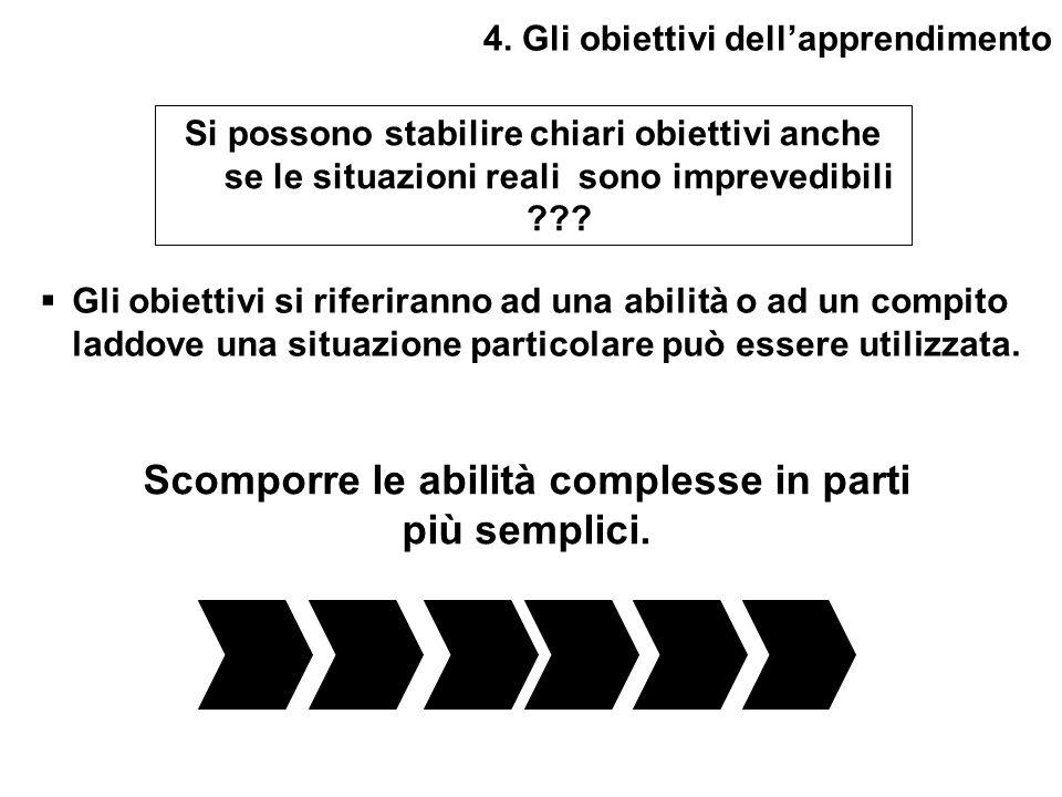 4. Gli obiettivi dellapprendimento I tre elementi: Formulazione della prestazione (quali compiti lapprendista dovrà essere in grado di compiere) Stand