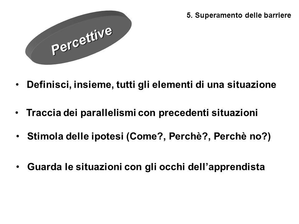 5. Superamento delle barriere COGNITIVE/PERCETTIVE CULTURALI EMOZIONALI INTELLETTUALI