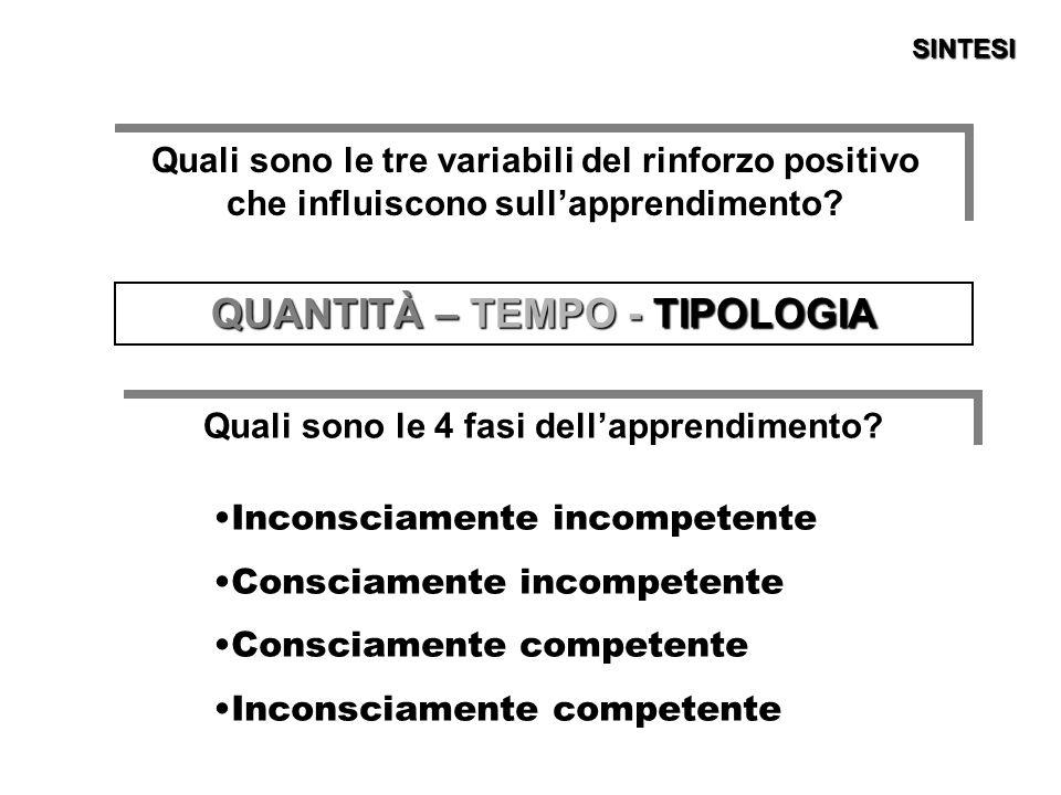 Cosa afferma la teoria del condizionamento operante? SINTESI Ogni apprendimento è preceduto da una fase di tentativo/errore (Thorndike ). Come è possi