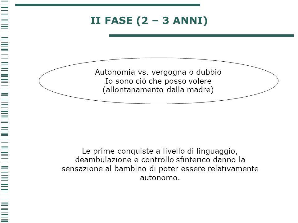 II FASE (2 – 3 ANNI) Le prime conquiste a livello di linguaggio, deambulazione e controllo sfinterico danno la sensazione al bambino di poter essere r