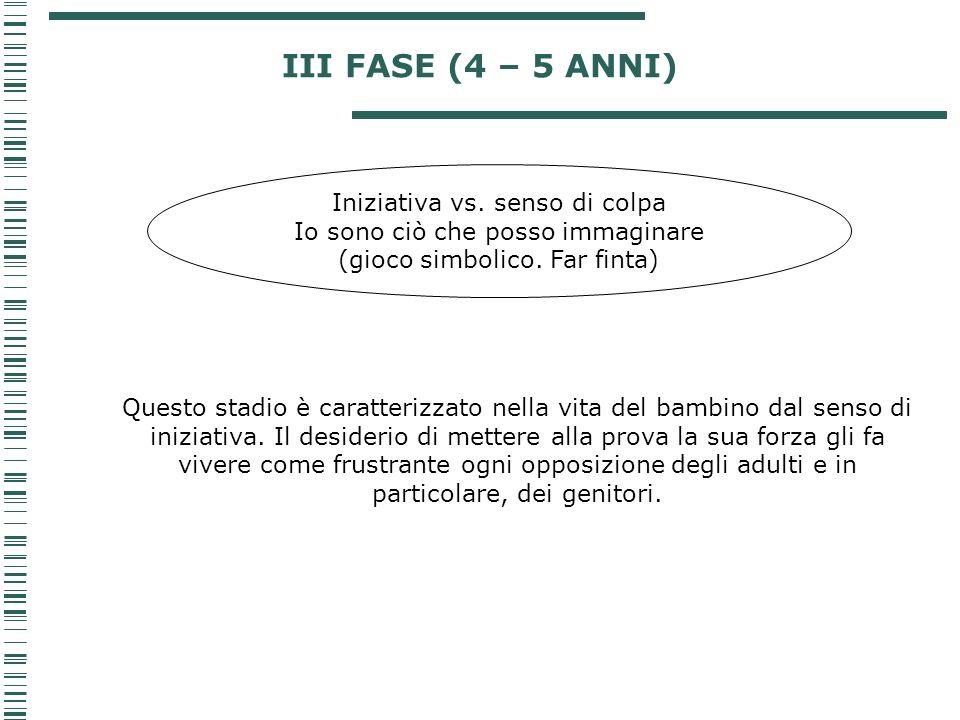 III FASE (4 – 5 ANNI) Iniziativa vs. senso di colpa Io sono ciò che posso immaginare (gioco simbolico. Far finta) Questo stadio è caratterizzato nella