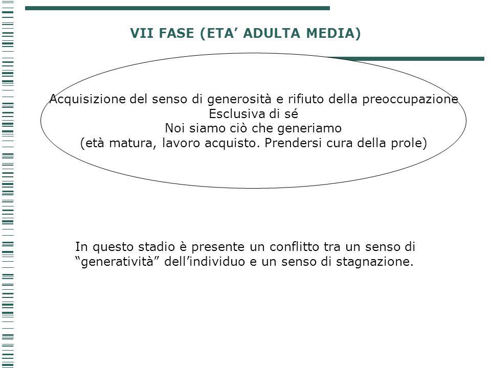 VII FASE (ETA ADULTA MEDIA) Acquisizione del senso di generosità e rifiuto della preoccupazione Esclusiva di sé Noi siamo ciò che generiamo (età matur